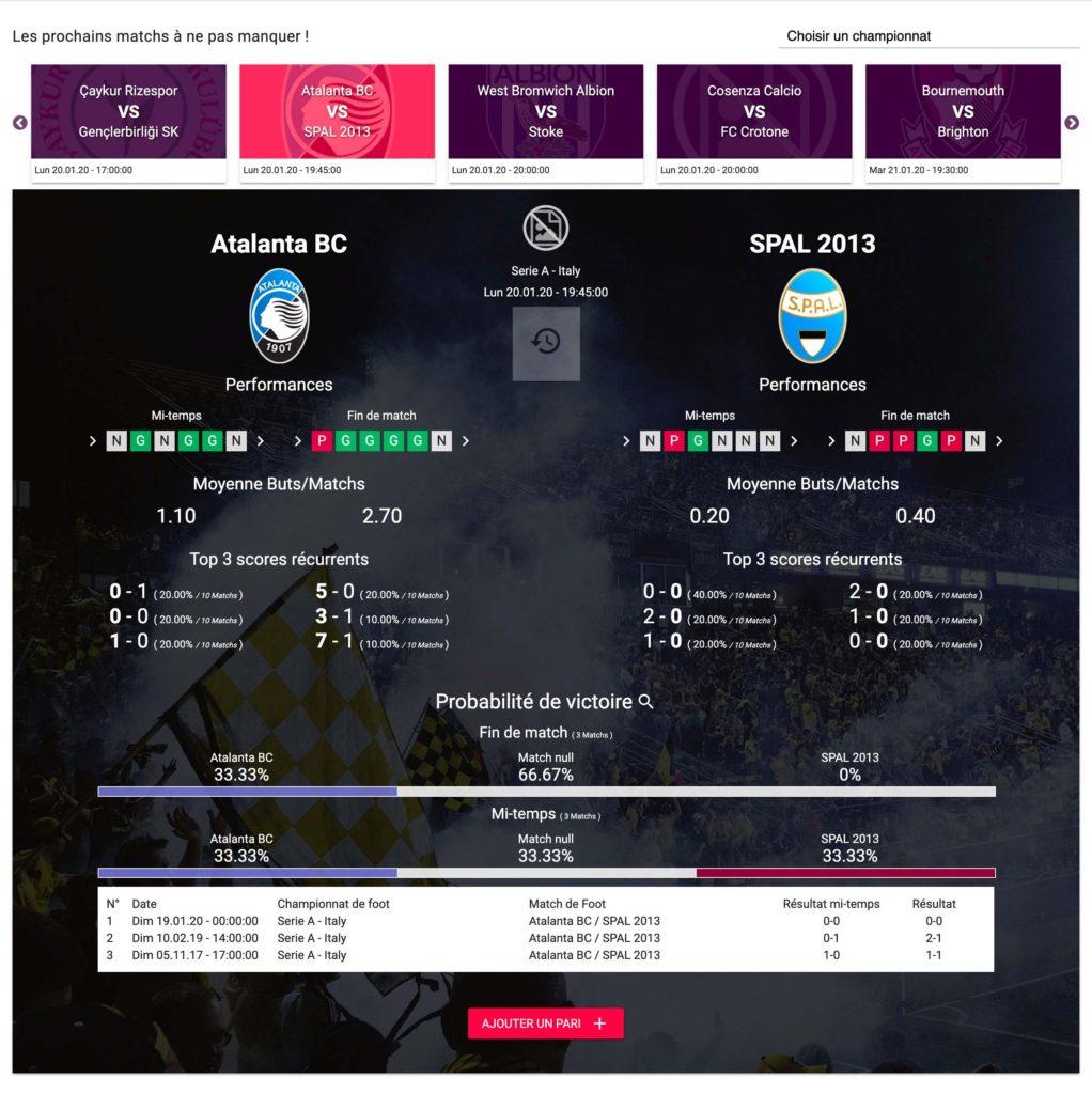 Atalanta VS SPAL Pronostiques Football