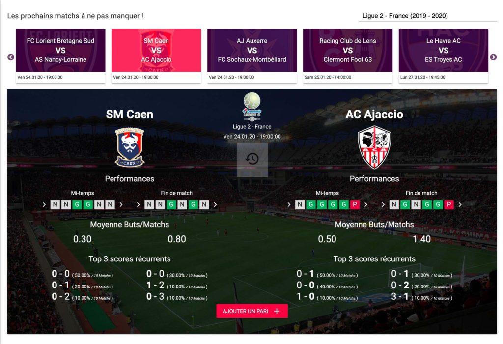 Caen VS Ajaccio Pronostiques Football