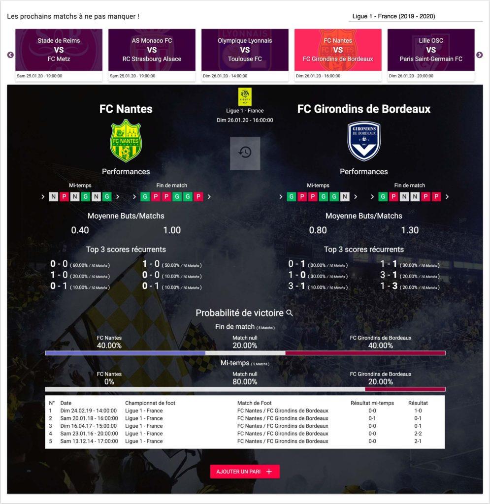 Nantes VS Bordeaux Pronostiques Football