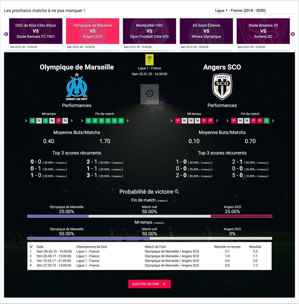 OM VS SCO Pronostiques Football
