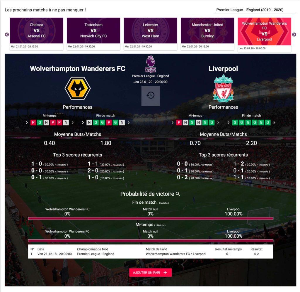 Wolverhampton VS Liverpool Pronostiques Football
